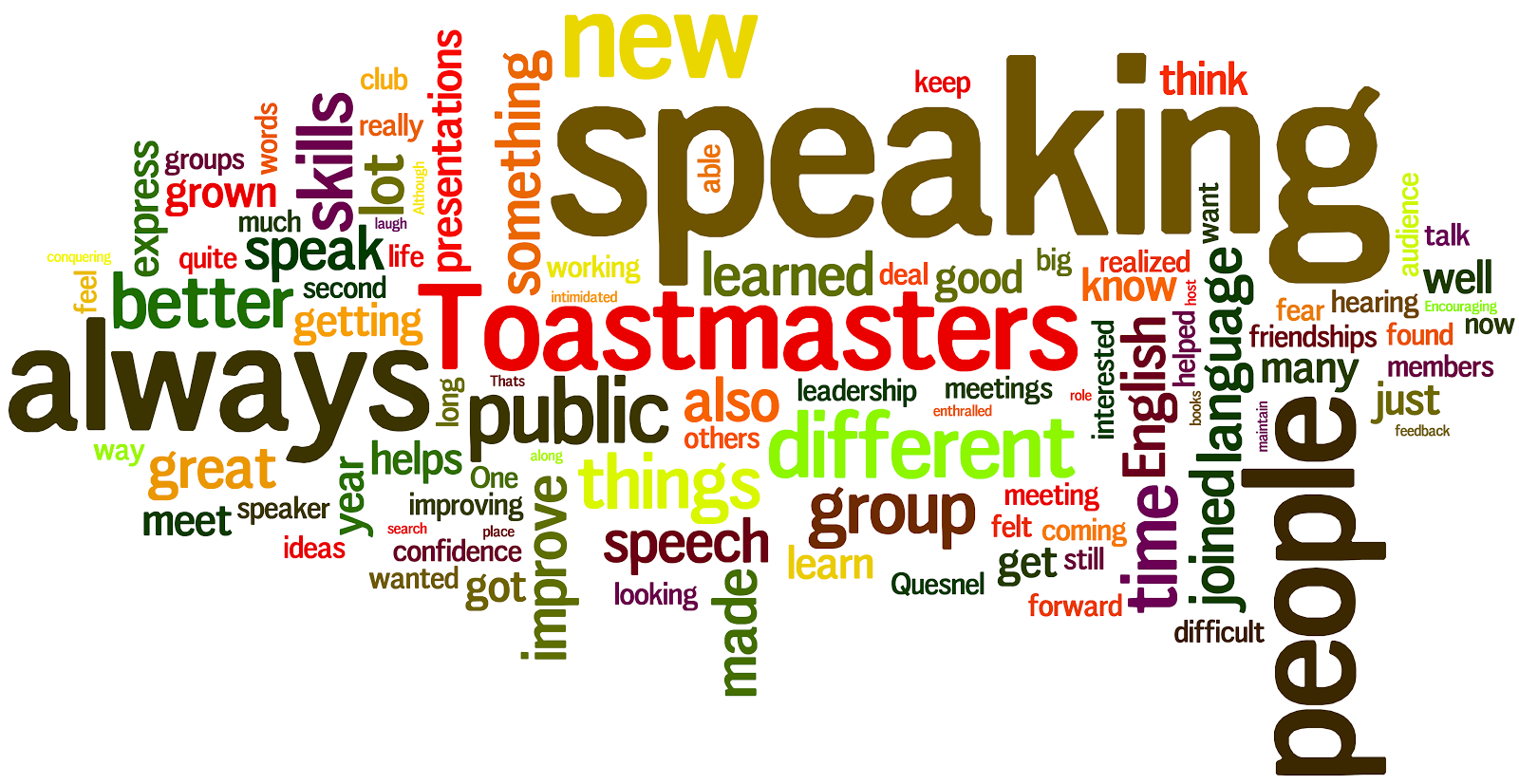 things-you-need-to-know-about-toastmaster